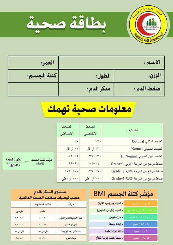 "Buy Your Health"" Medical Campaign 